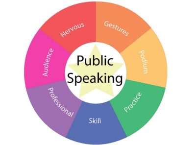 8 Things All Great Public Speakers Have in Common