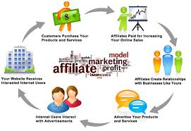 Top 10 Affiliate Marketing Tools and Plugins to Skyrocket Your Sales