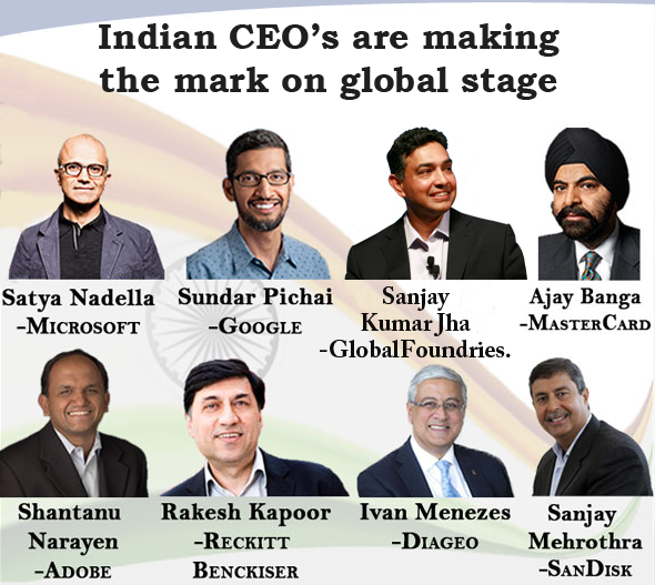 10 Outstanding Indian CEO's Who Are Ruling the World