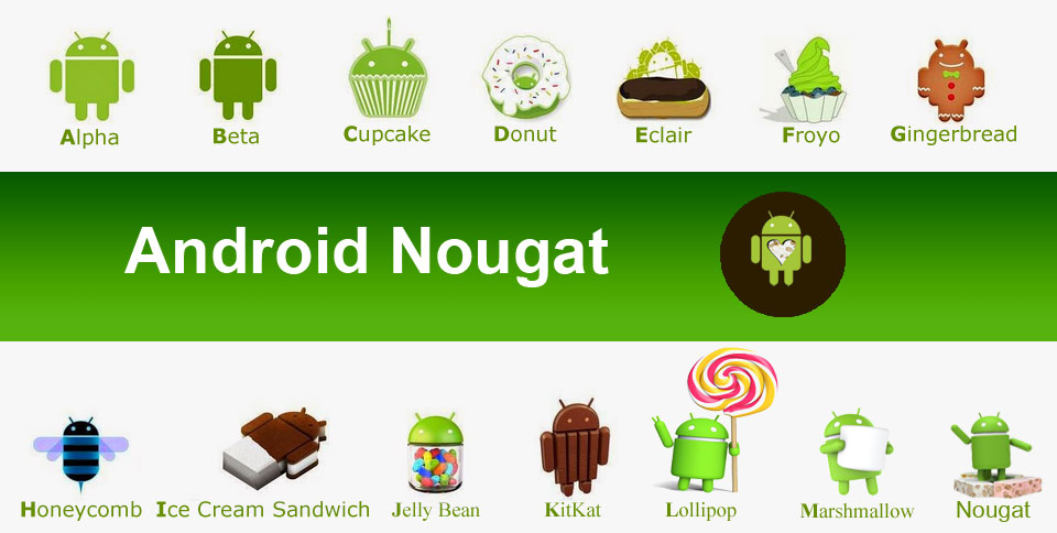 Android History - Android Versions and Names
