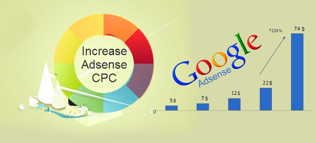 How To Increase Adsense CPC Cost Per Click Or PPC Rate