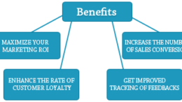 Benefits of Email Marketing Services